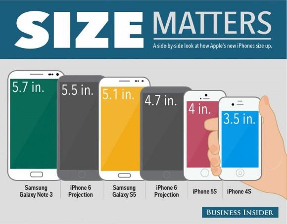 iphone 6 ekran