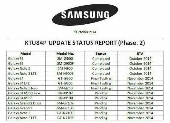 samsung galaxy android 4.4.4