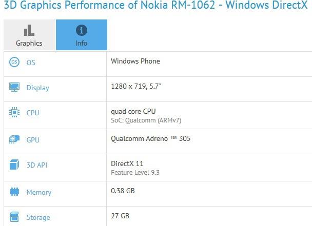 lumia 1330 benchmark