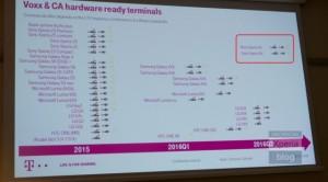 Samsung, LG, Sony ve HTC'nin 2016 Planları Sızdı